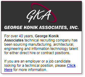 George Konik Associates, Inc.